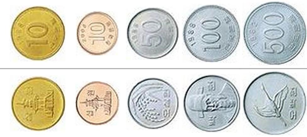 Gambar Uang Koin 100 China Nilai Tukar Rupiah Won Mujiya Ulkhaq S Weblog
