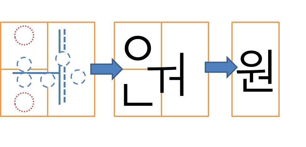 Tags: Aturan WA , Belajar Bahasa Korea , Cara Menulis Hangeul ...
